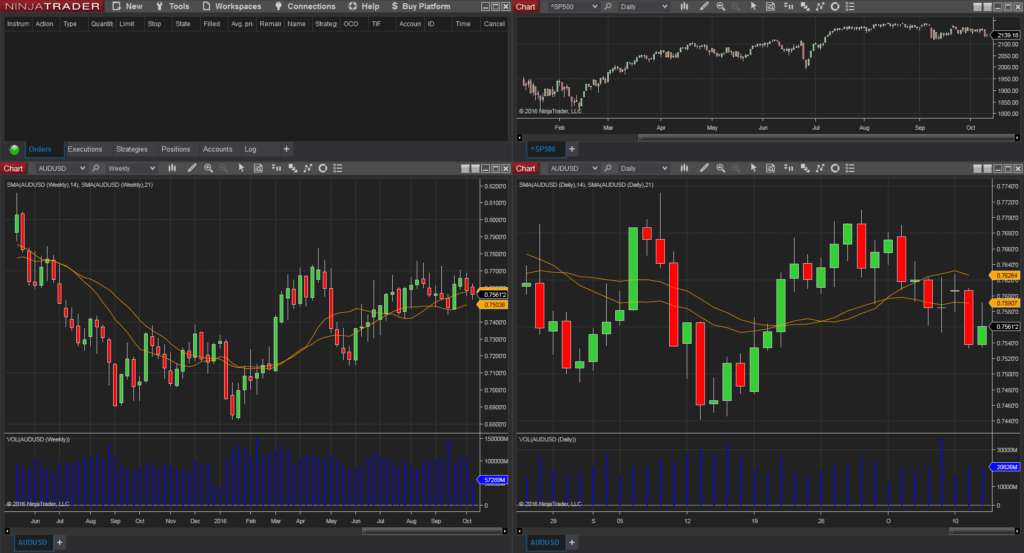 NinjaTrader Review 2019 | Bonus: Free Strategies and Indicators