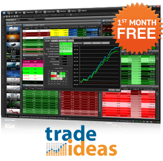 Trade Ideas and eSignal
