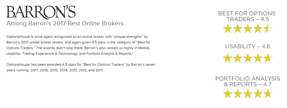 OptionsHouse | Barrons - Best Online Broker