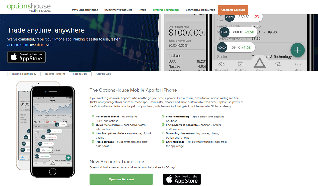OptionsHouse | Mobile App