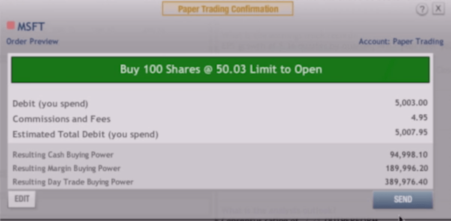 Optionshouse day trading limit