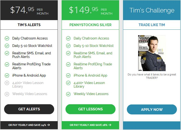 profit.ly - Timothy Sykes