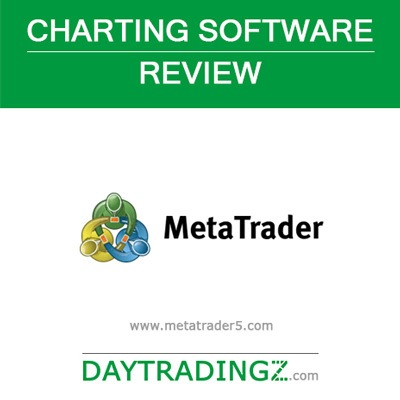 MetaTrader Review
