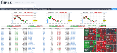 finviz online stock screener