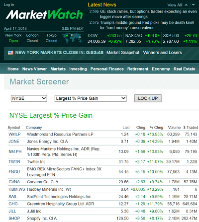 MarketWatch | Market Screener
