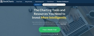 StockCharts Charting Tool