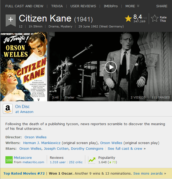 Best Stock Market Movies: Citizen Kane