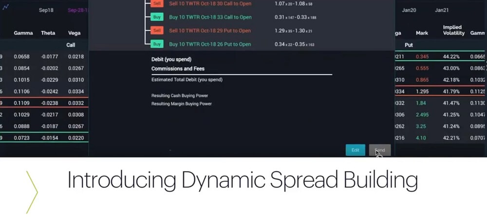 E*TRADE | Options-Dynmamic-Spread-Building