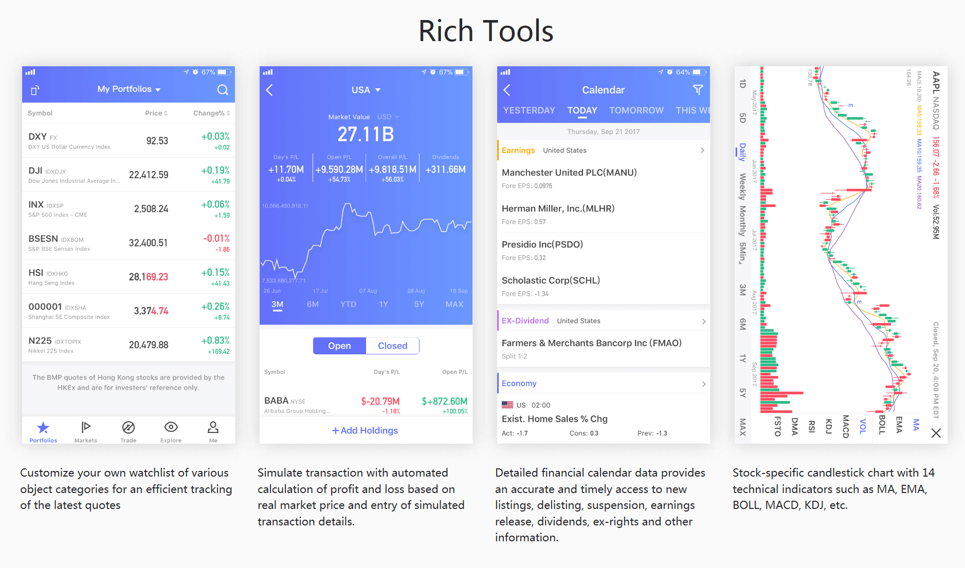 Comprehensive Webull Trading Tools
