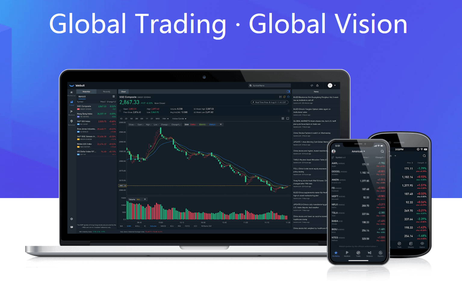 Webull Trading platform | Desktop and mobile