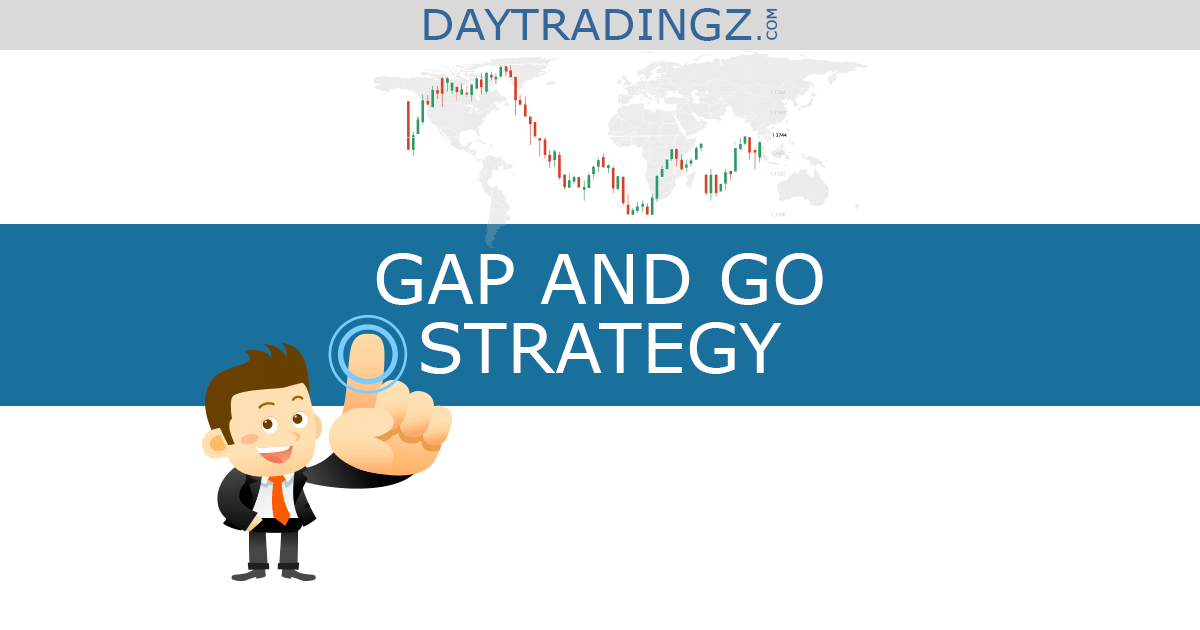 Gap and Go Strategy explained