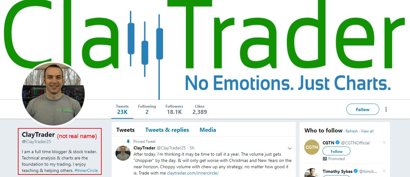 ClayTrader Twitter-Handle