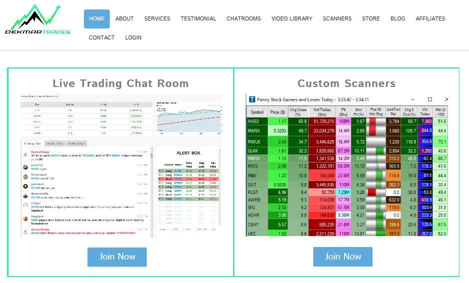 Dekmar Trades Live Trading Chat Room and Scanners