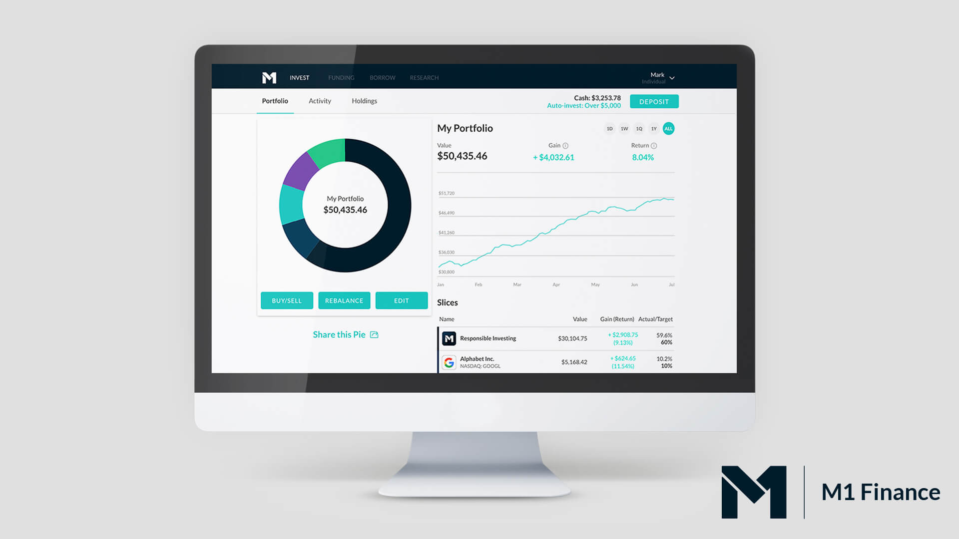 M1-Finance Review | Invest Desktop