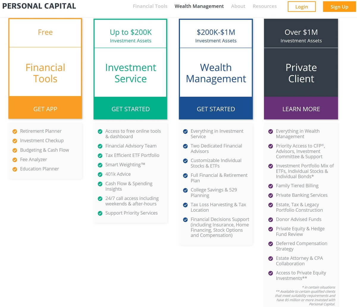 Personal Capital Fee Structure