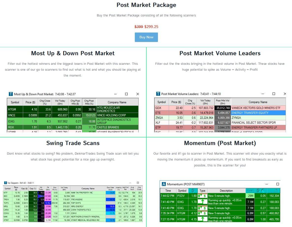 Sean Dekmars Post Market Scanner Package