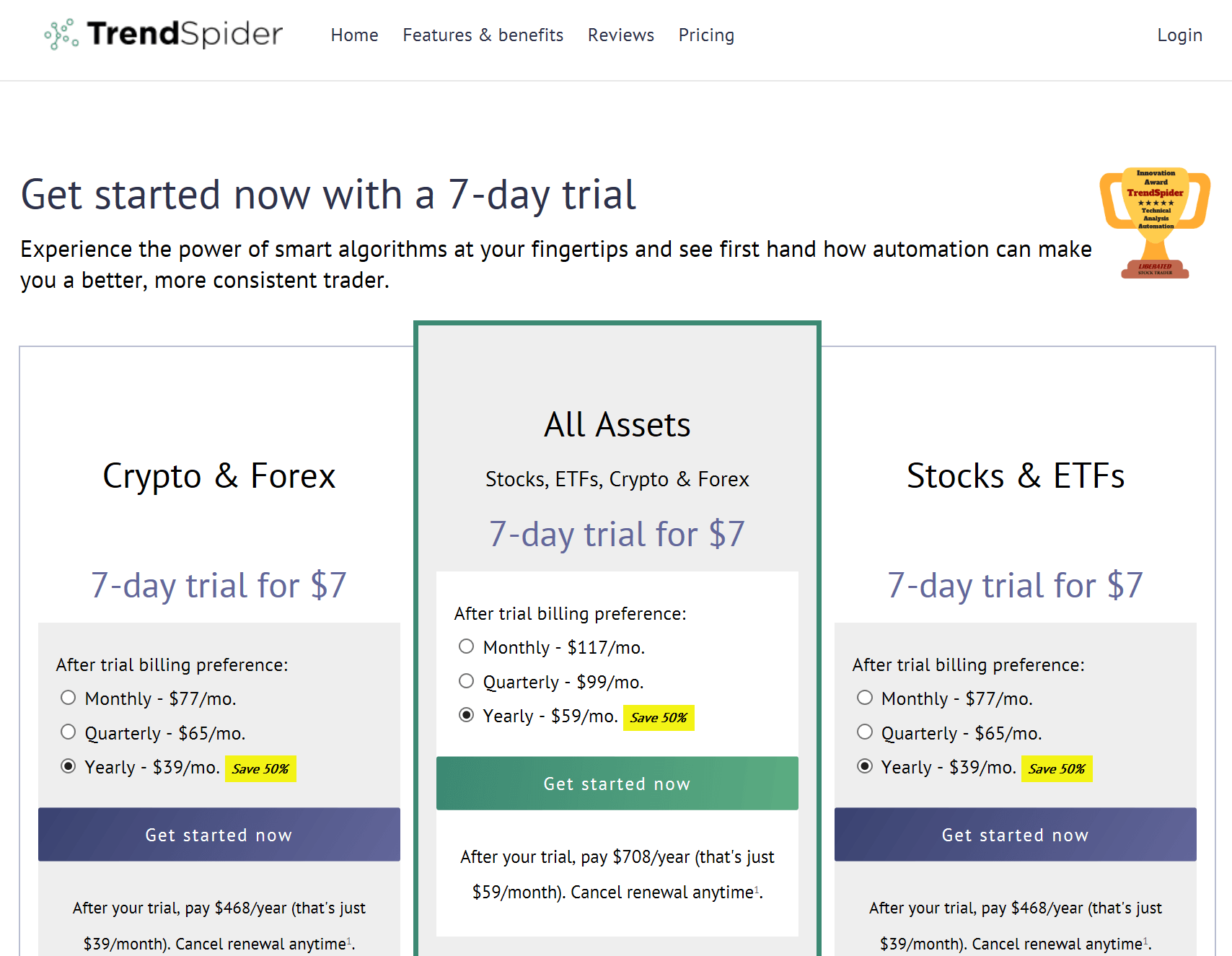 Trendspider Review | Costs and The Free Trial