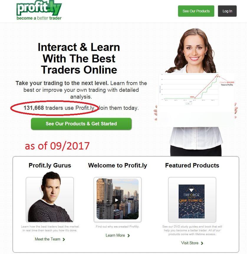 profit.ly website