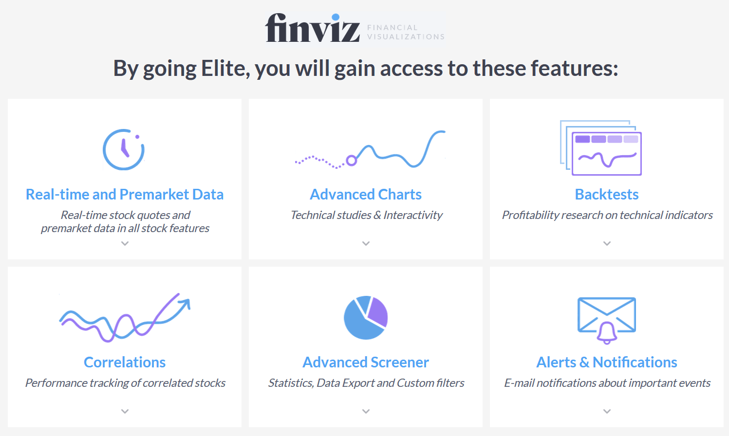 Finviz Elite stock screener