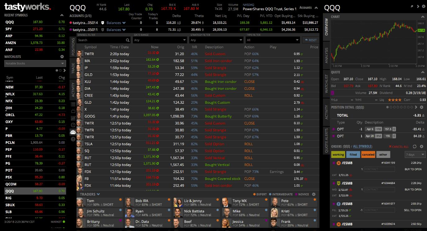 TastyWorks Trading Platform - Desktop