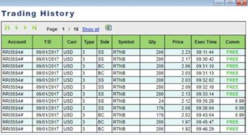 TradeZero | Trading History
