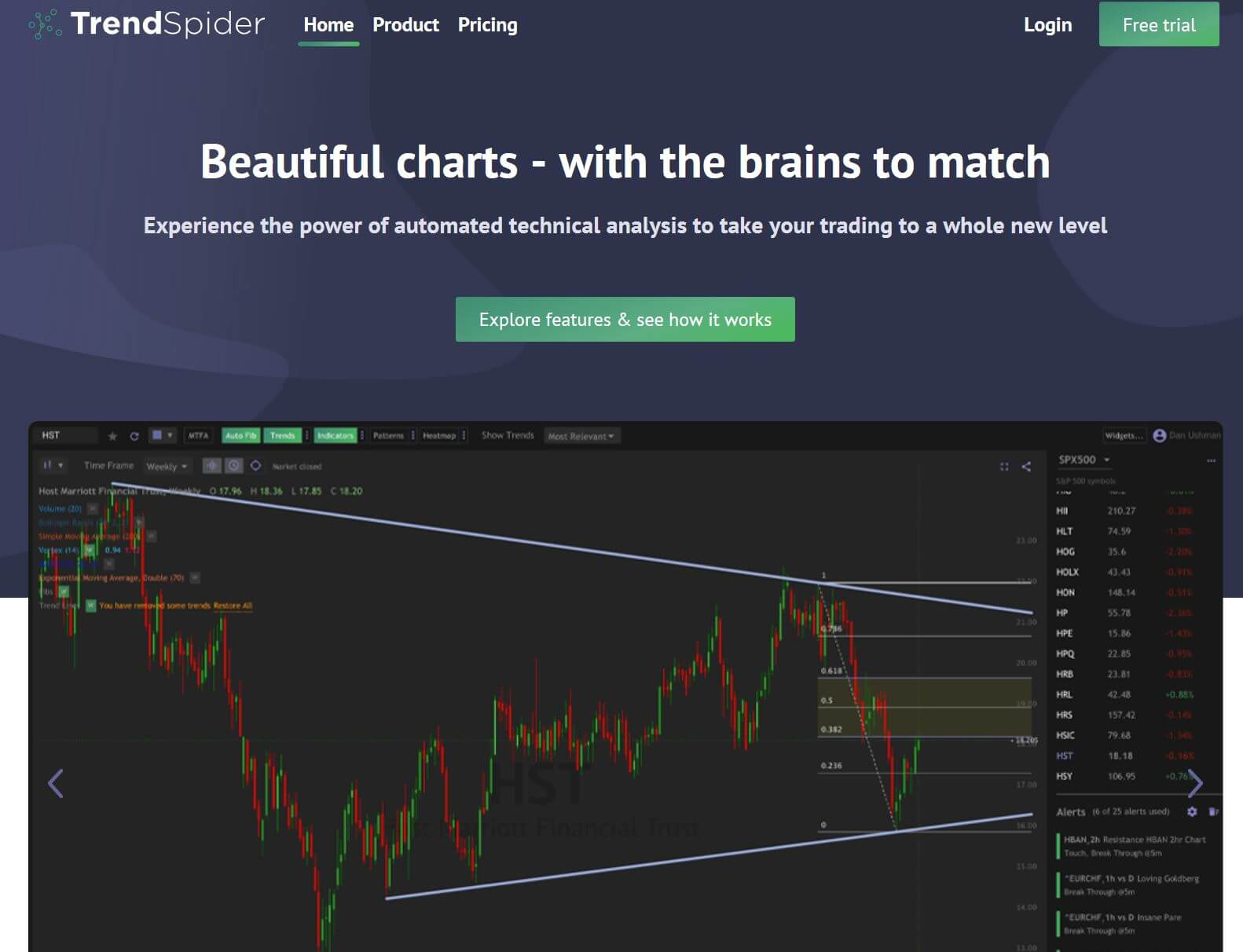TrendSpider - Artificial Intelligence Stock Trading Software