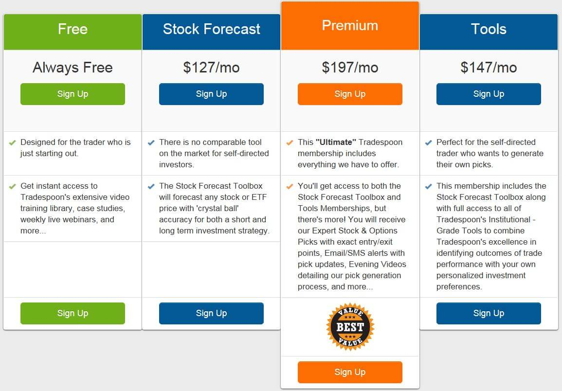Tradespoon pricing