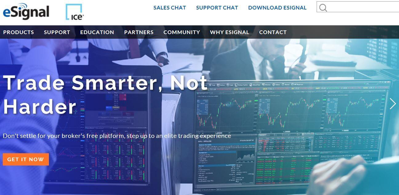 eSignal - Best Stock Analysis Software