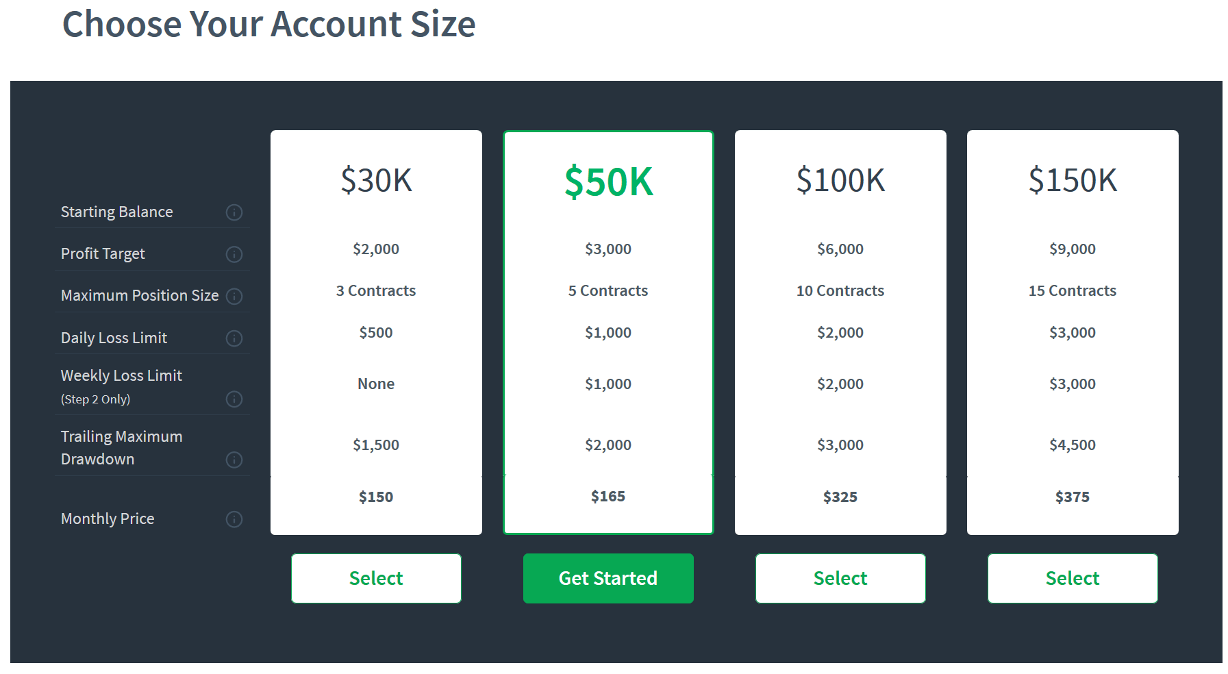 TopstepTrader Account Size