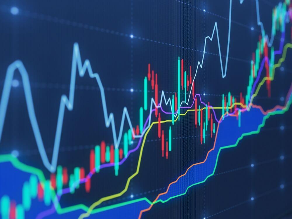 Best Stock Analysis Software