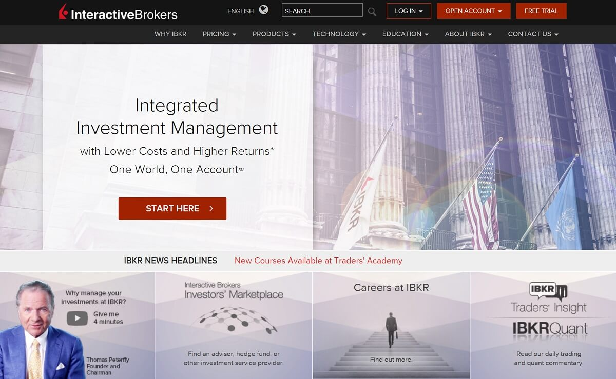 interactivebrokers.com