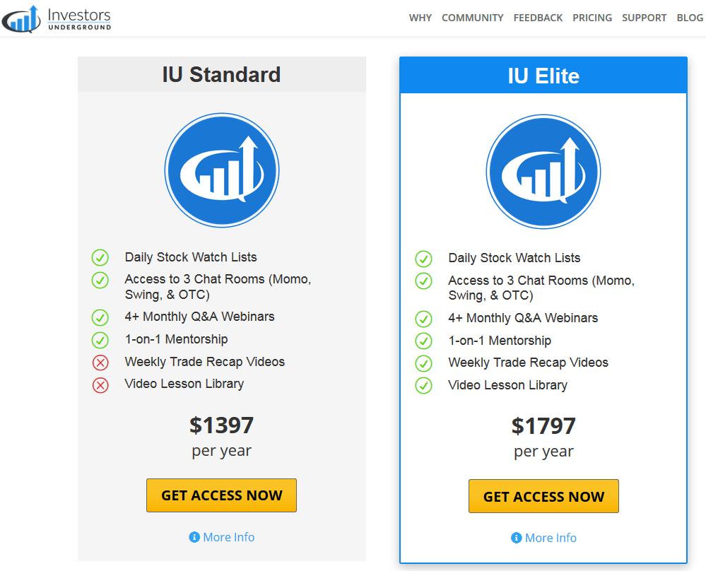 Investors Underground | IU Standard and IU Elite