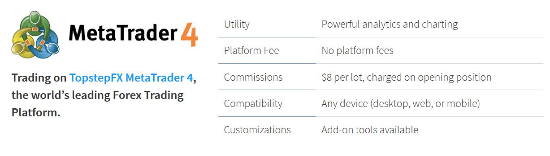 TopstepFX Metatrader Platform