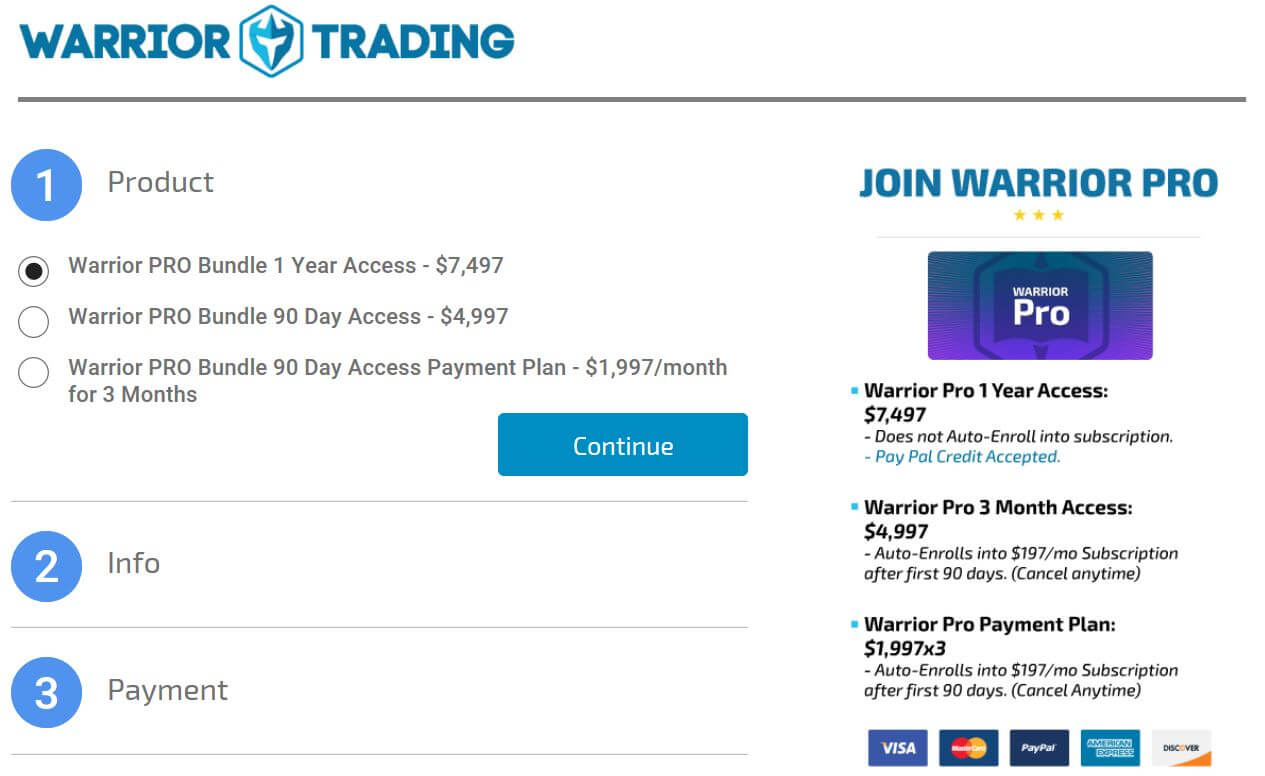 Warrior Trading Pro Bundle