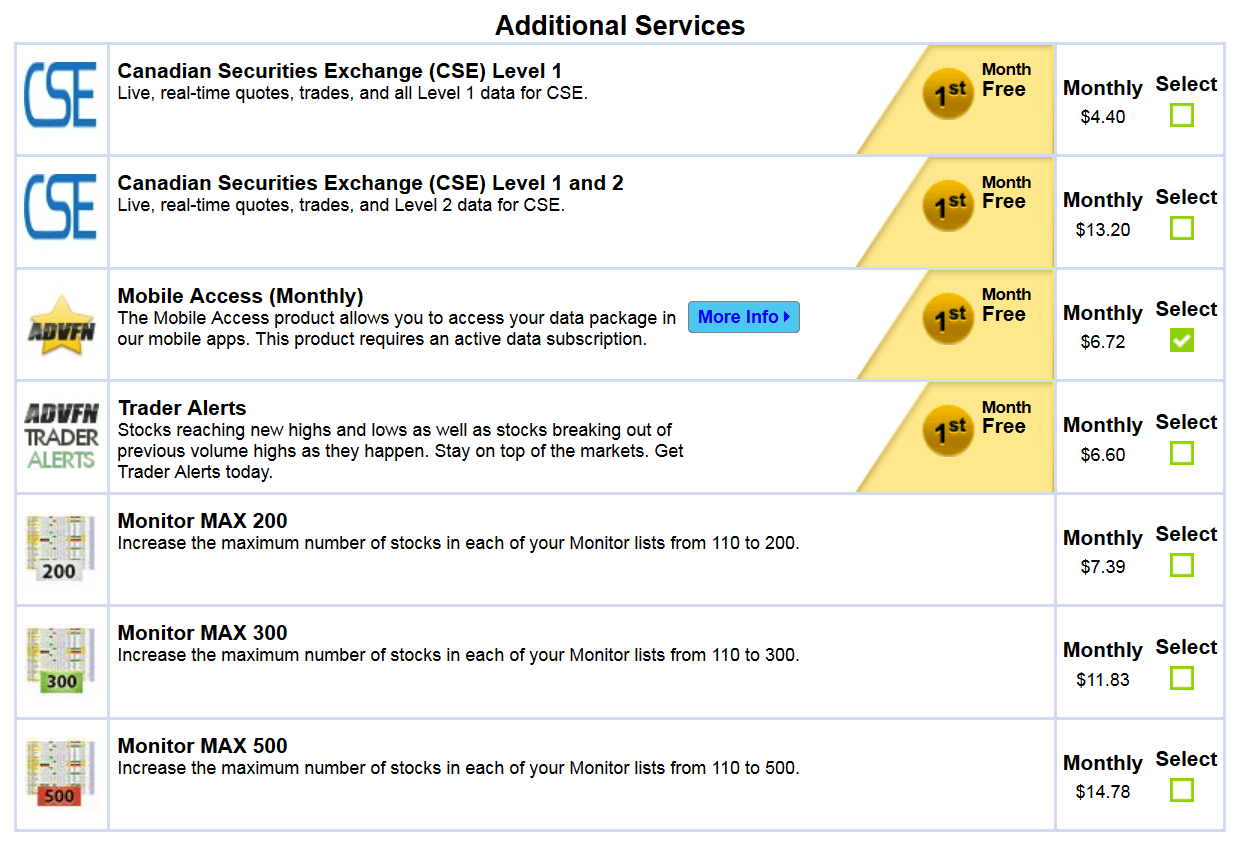 additional ihub services