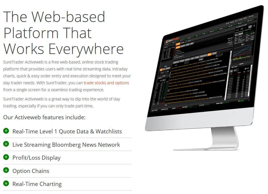 SureTrader Active Web Trading Platform