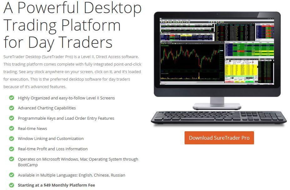 SureTrader Desktop Trading-Platform