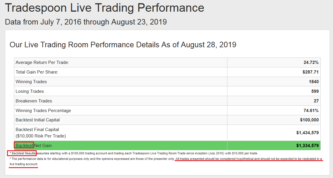 Tradespoon Live Trading Performance