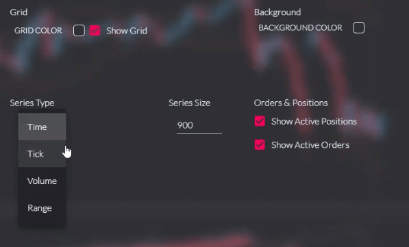 Chart Type | Earn2Trade