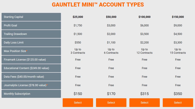 Earn2Trade Gauntlet Mini Costs