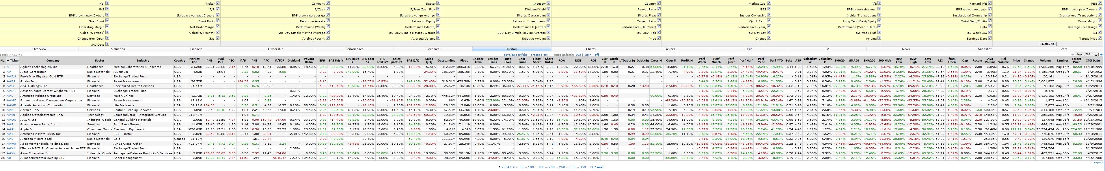 Export criteria | Finviz