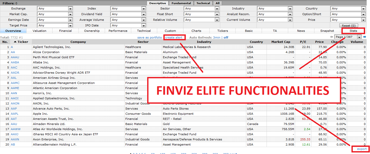 Finviz Stock Screener Settings