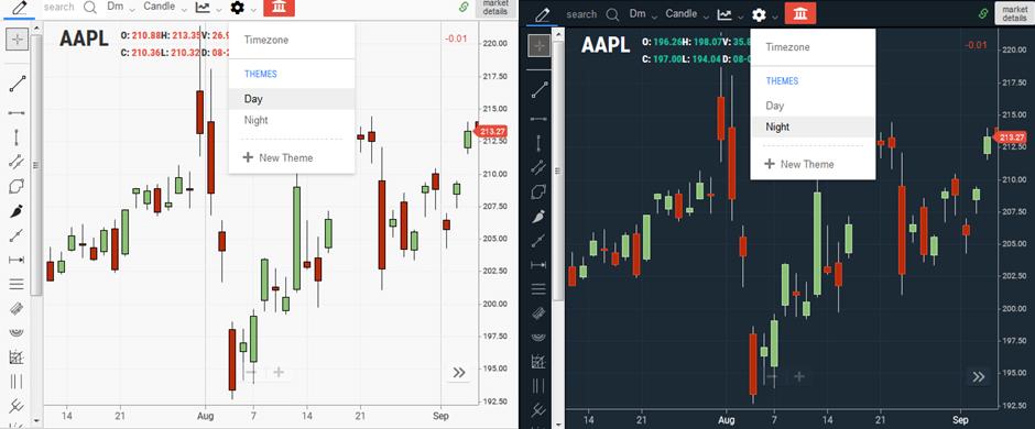 TradingSim Chart Setting