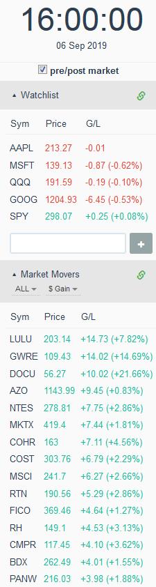 TradingSim Markets Pane