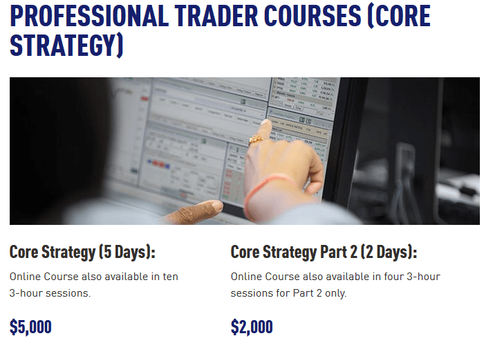 Core Strategy Course Online Trading Academy
