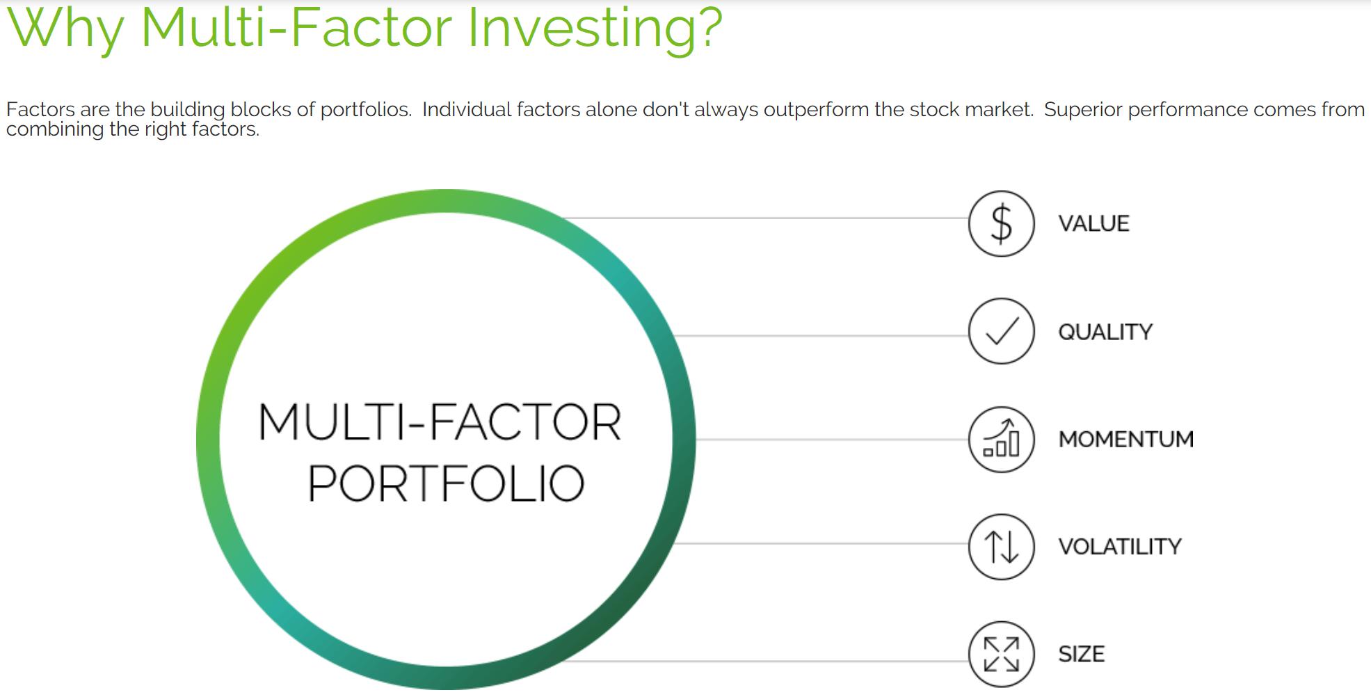Multi-Factor Investing at Quantamize