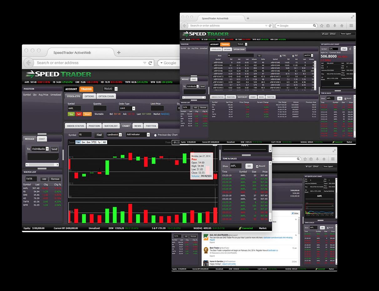 SpeedTrader ActiveWeb