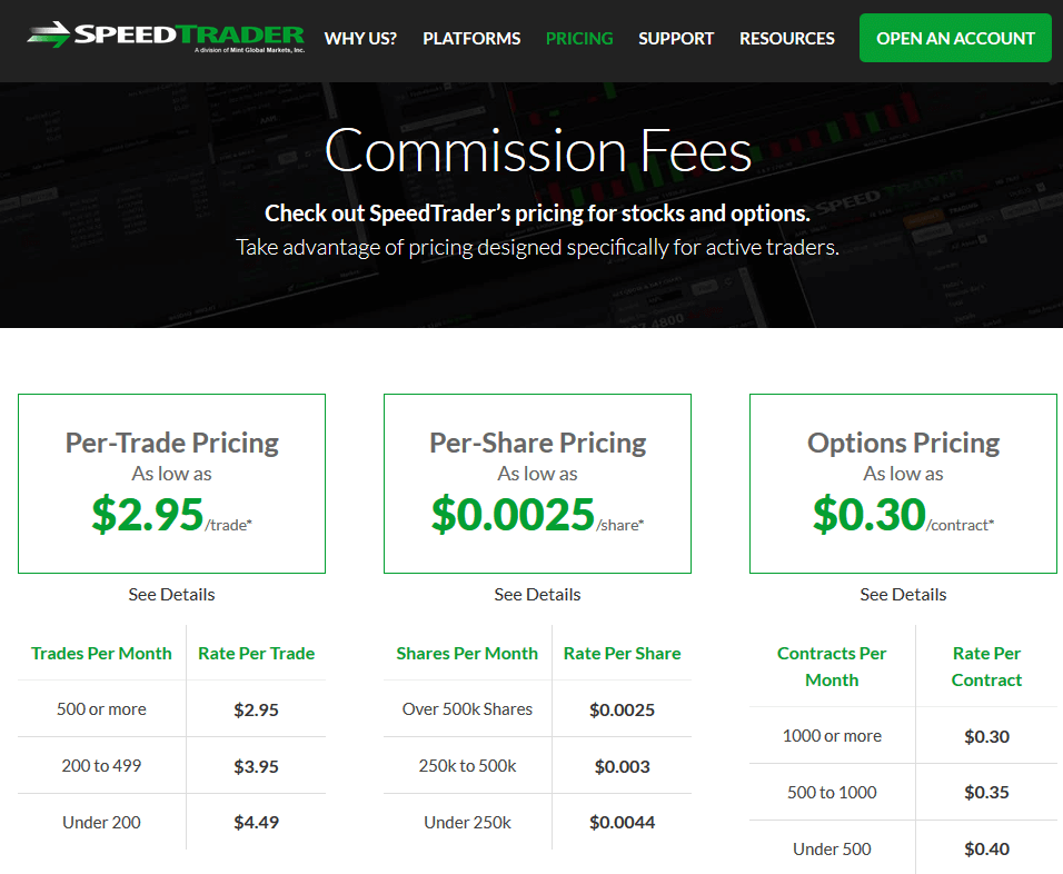 SpeedTrader Commissions and Fees