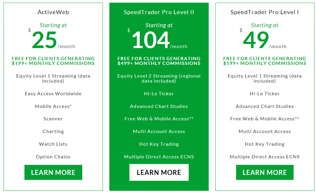 SpeedTrader Software-Fees