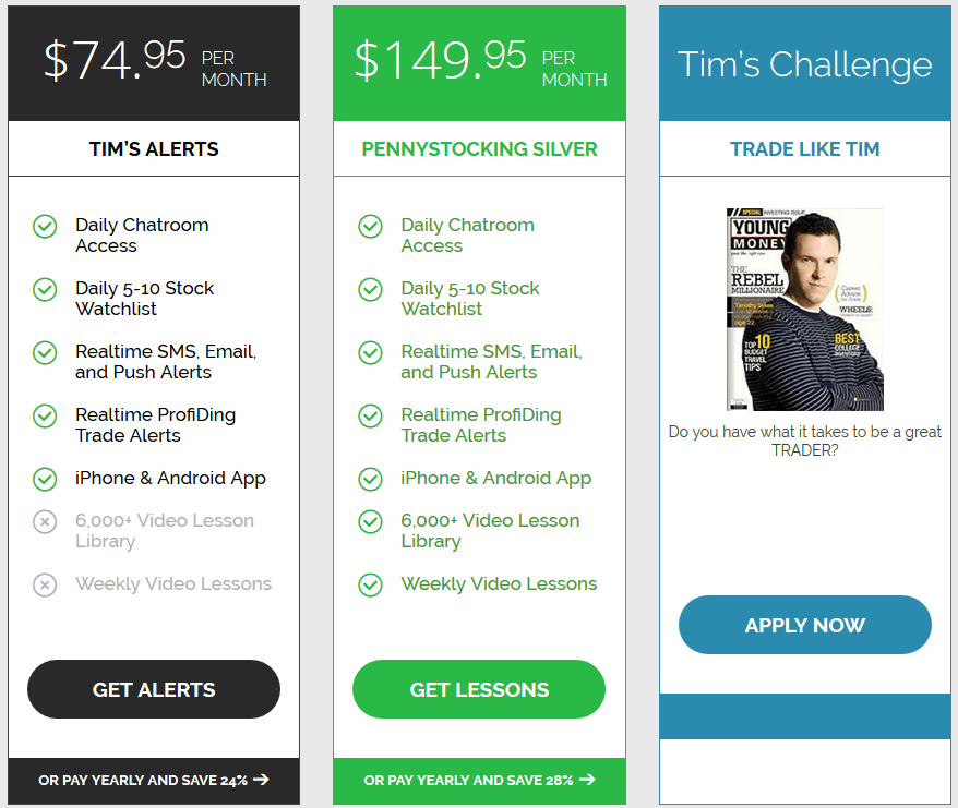 Tim Sykes Profitly | Pricing